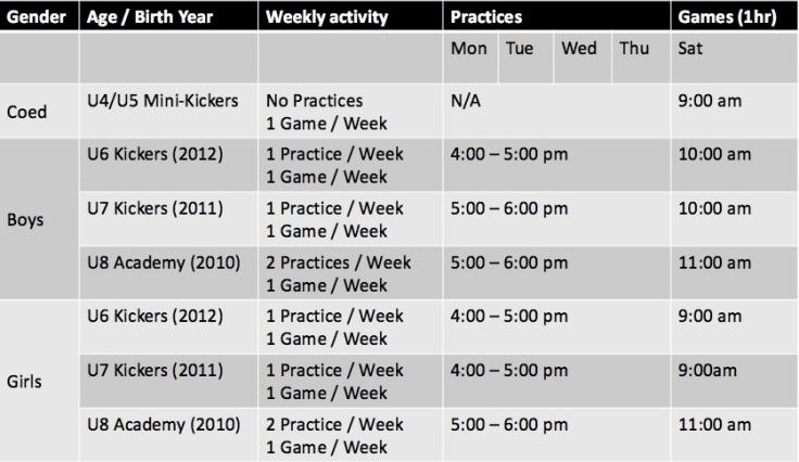 Academy Sp Schedule